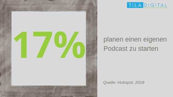 Zahlen-Galerie: Statistik Podcast