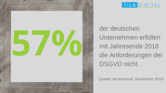 Zahlen-Galerie Statistik DSGVO Deutschland