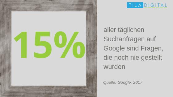 Zahlen-Galerie 140119 tägliche Suchanfragen Google