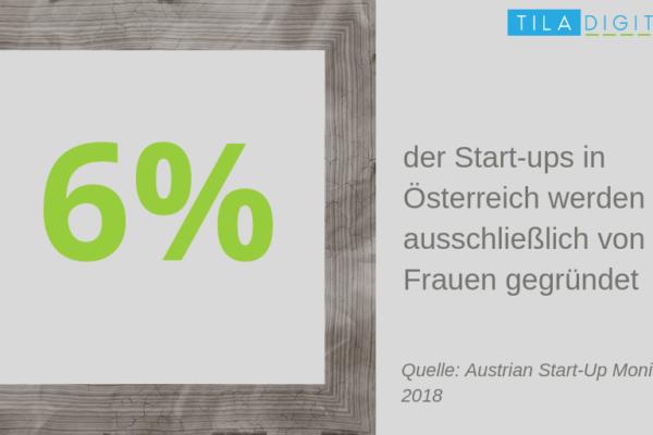 Start-ups Österreich