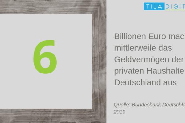 Geldvermögen deutsche Haushalte